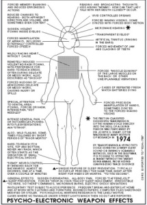 emf weapons on body