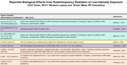 RF Color Charts2