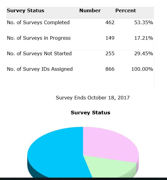 surveystatus.png