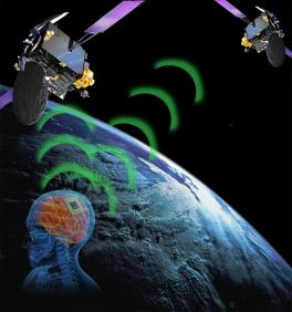 satellite brain