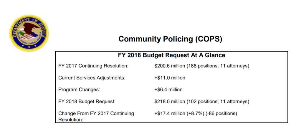 copsbudget-2018.png?w=1024